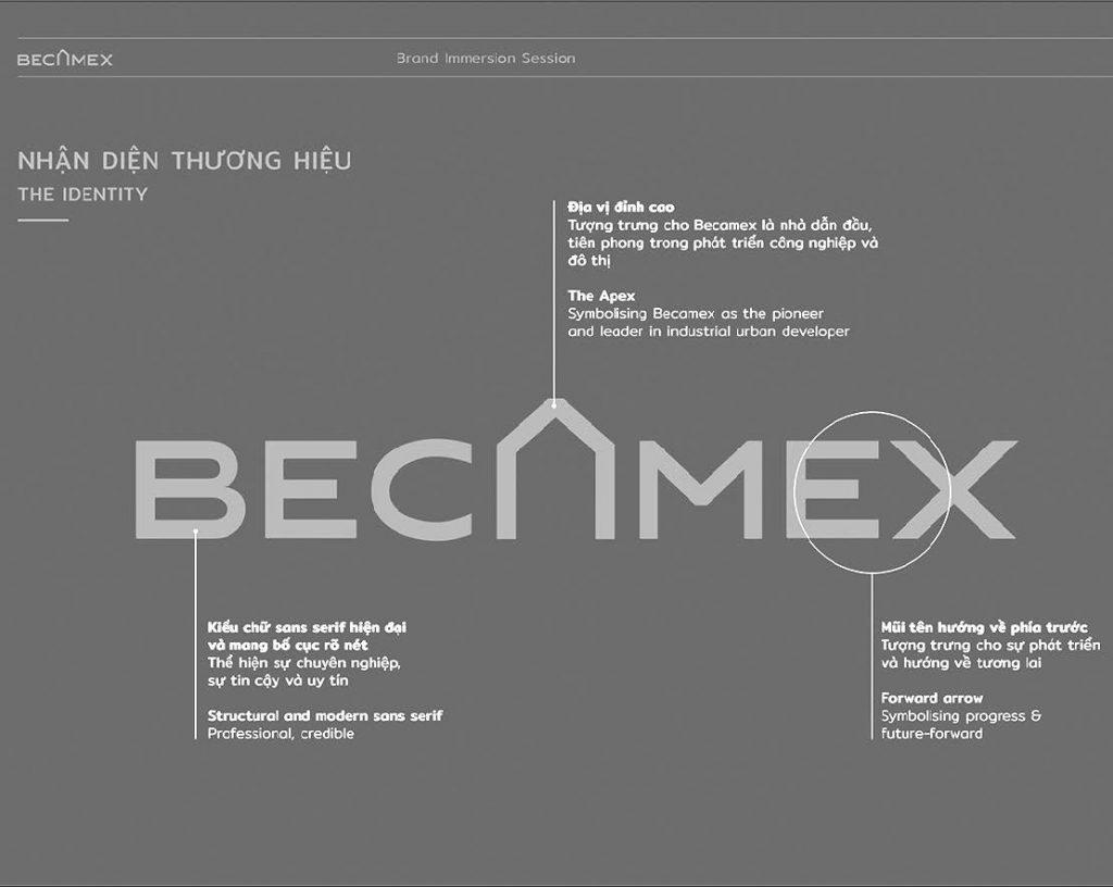 bộ nhận diện mới thương hiệu Becamex IDC